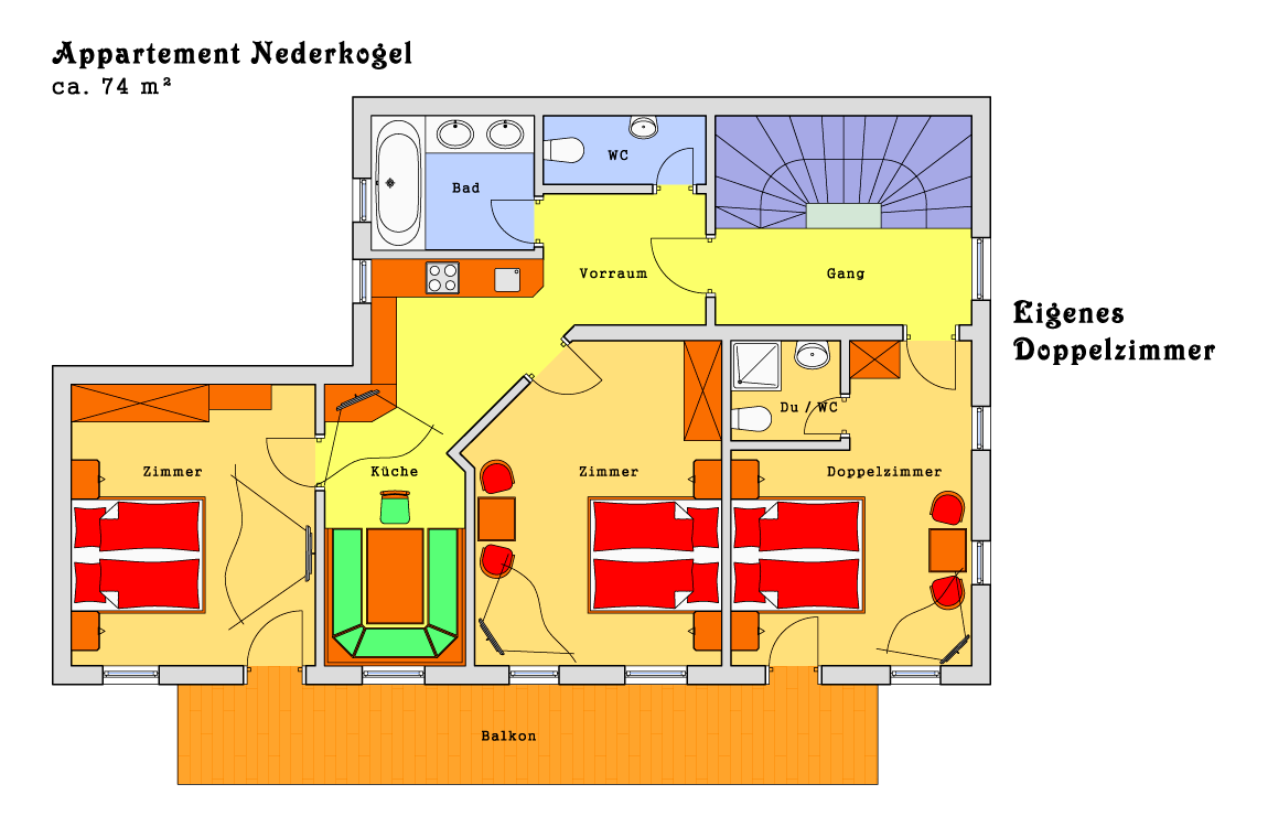 Appartement Nederkogel